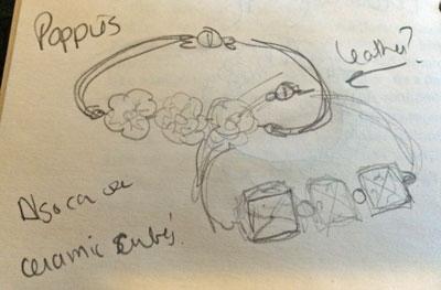 Future bracelets